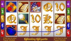 Игровой слот Winning Wizards